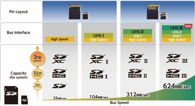 bus_speed.jpg