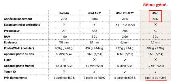 5978942c7d312_iPad5megn.thumb.jpg.ee8b425431ab854de72717c0d34475e9.jpg