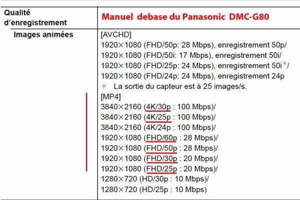 1205912159_DMC-G80cadences.thumb.jpg.66f88c71518ea33b84cac8c191ff3cf3.jpg
