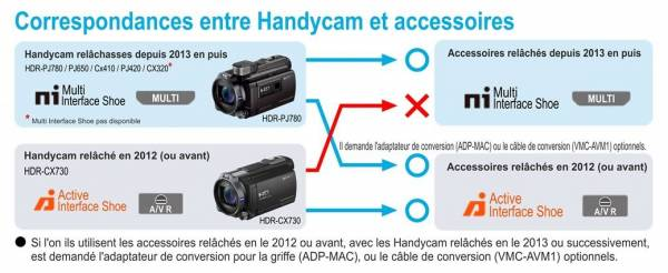 CX730 Compatibilité accessoires -.jpg